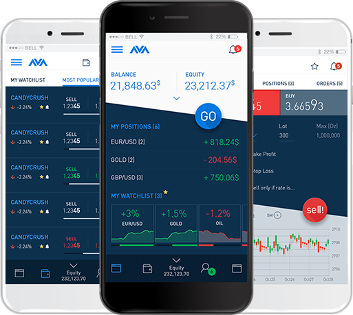 Best bitcoin trading apps south africa