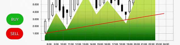trading indices