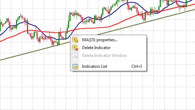Adding the MA indicator, step 2